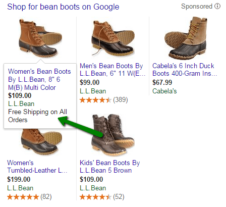 Google Shopping Campaigns Guide for Beginners | SEJ