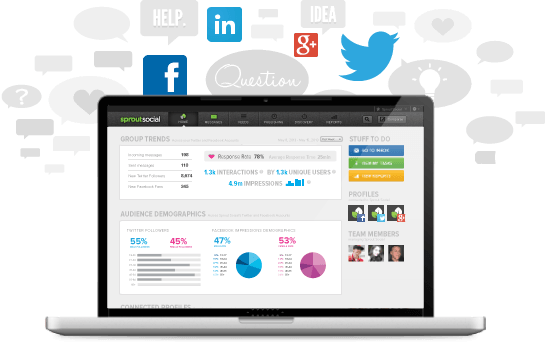 Top 10 Tools For Managing Your Social Media Accounts | SEJ