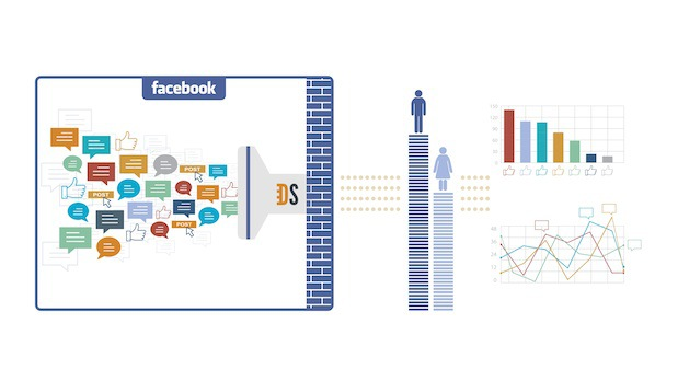 Facebook Introduces Topic Data: Learn What Your Audience Is Discussing on Facebook