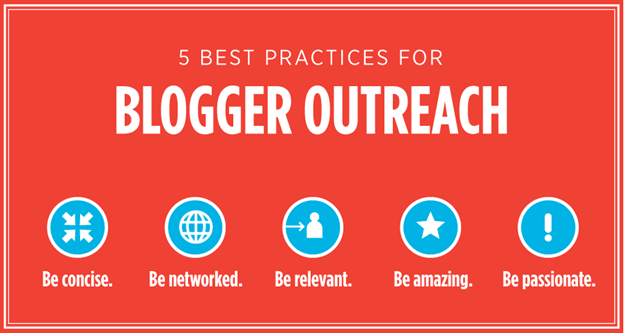 5 Best Practices for Blogger Outreach