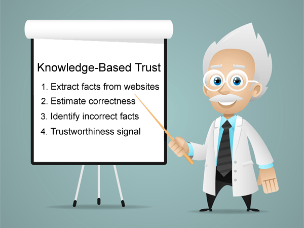 Knowledge-Based Trust