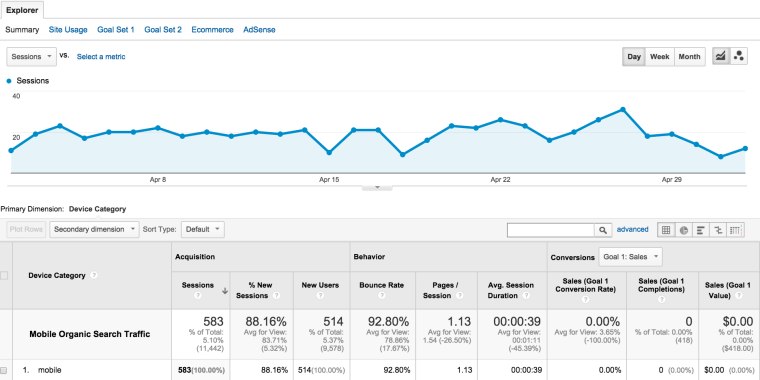 google-analytics-mobile-search-traffic-segment-report