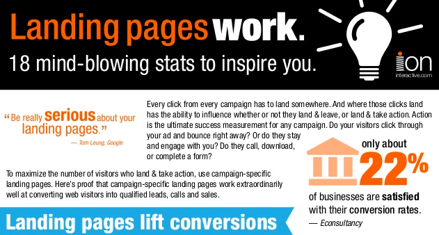 proof-that-landing-pages-work-infographic-1-638_jpg__638×2569_