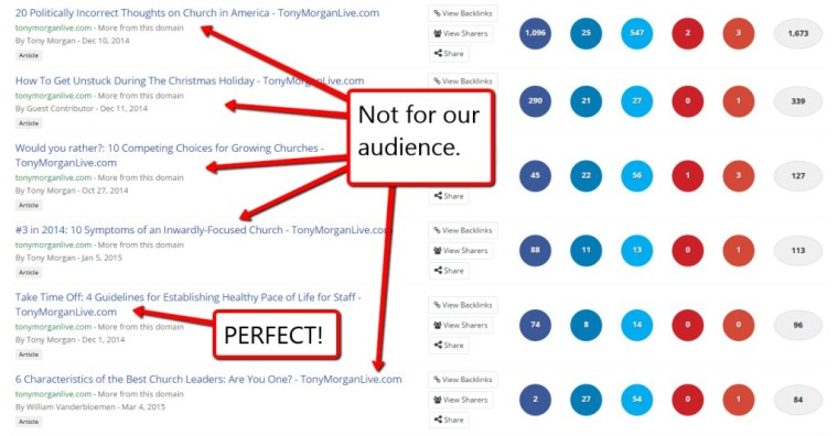 How to Create Content That Your VIPs Will Share   SEJ