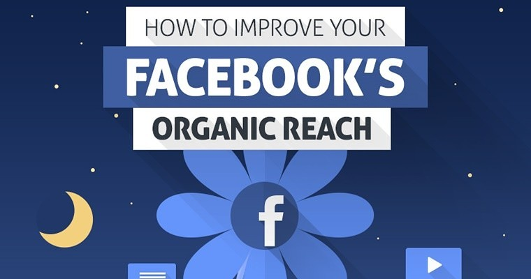 How to Improve Your Facebook's Organic Reach | SEJ
