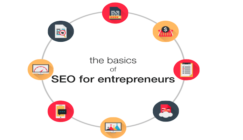 The Basics of #SEO Every Entrepreneur Should Know
