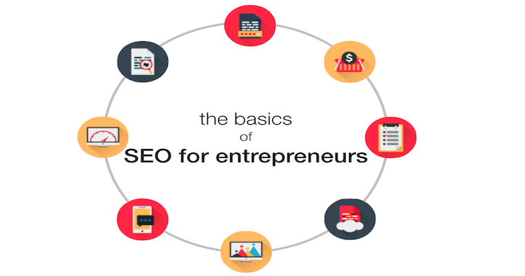 The Basics of SEO Every Entrepreneur Should Know | SEJ