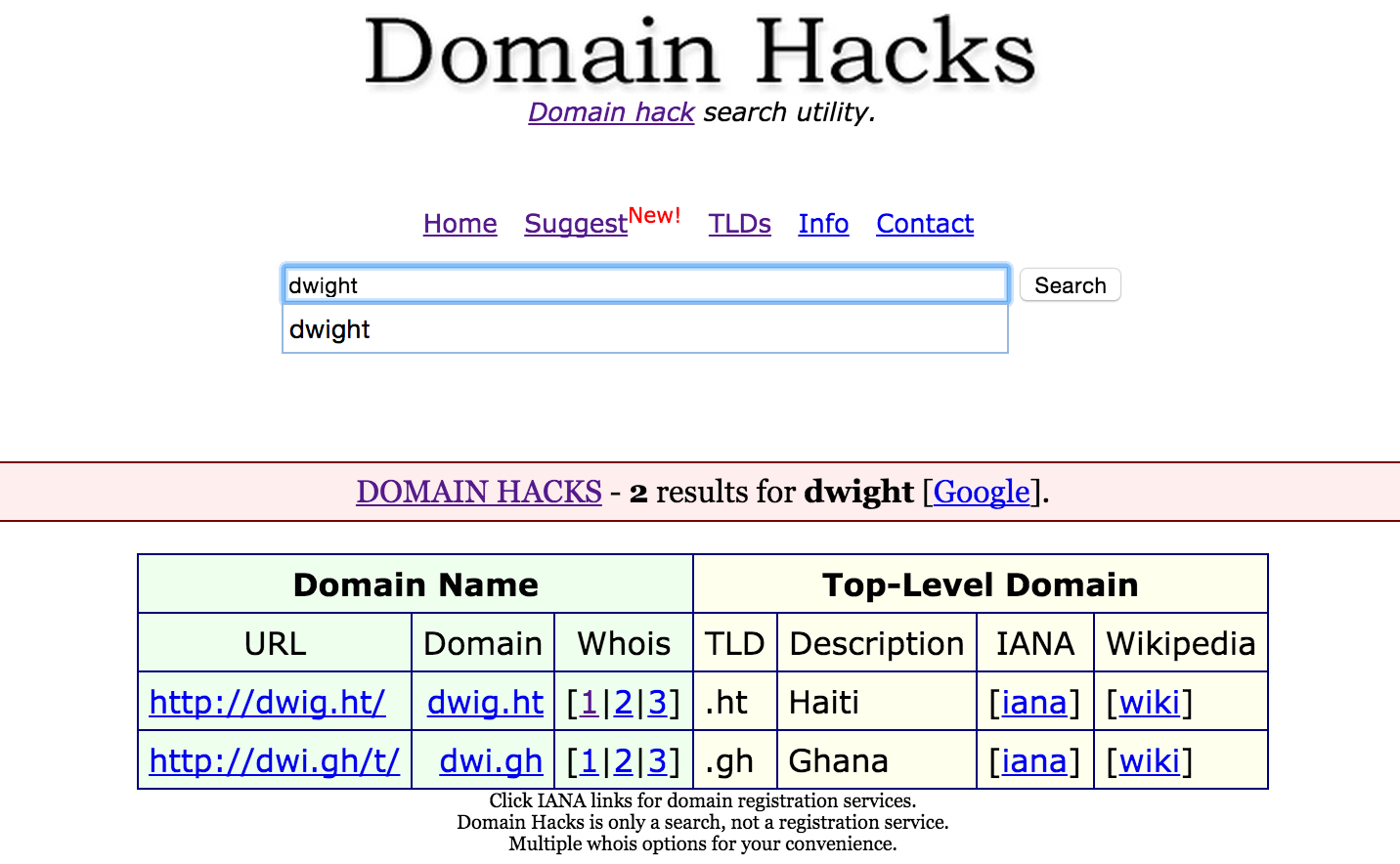 6 Clever Uses of Domain Extensions | SEJ