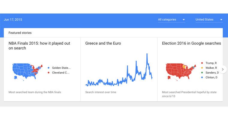 Google Trends Updated To Provide Minute-by-Minute Data