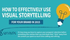 How to Effectively Use Visual Storytelling | SEJ
