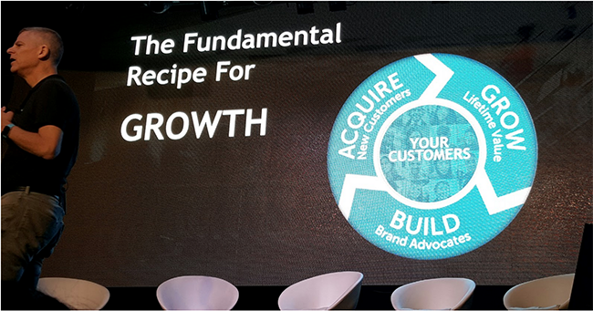 Growth Lessons from Twitter, HubSpot, and PayPal | SEJ