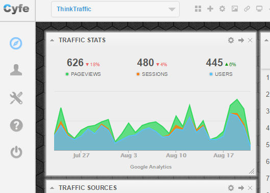 Analytics traffic overview widget