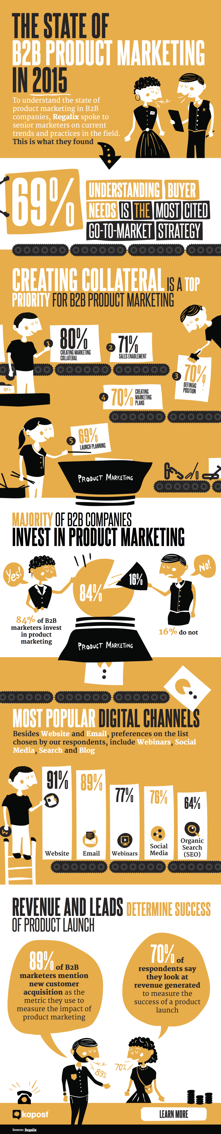 infographic_-_the_state_of_b2b_product_marketing