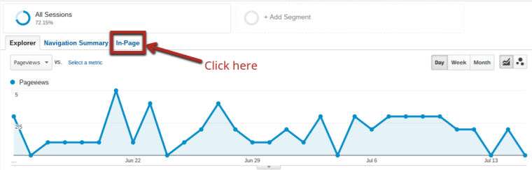 6 Advanced Google Analytics Tricks You Should Know | SEJ