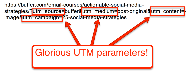 The Complete Guide to UTM Codes | SEJ