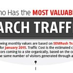1023-search-traffic-infographic-01