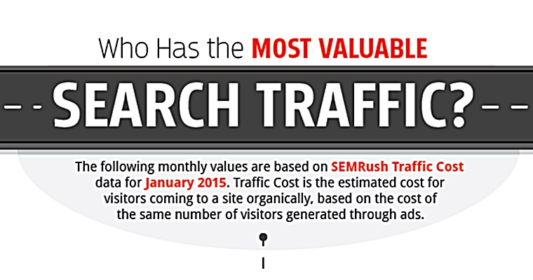 Who Has the Most Valuable Search Traffic? [INFOGRAPHIC]