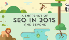 A Snapshot of SEO in 2015 and Beyond [INFOGRAPHIC]