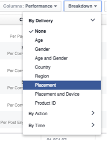 5 Benefits of Custom Facebook Placement Strategies | SEJ