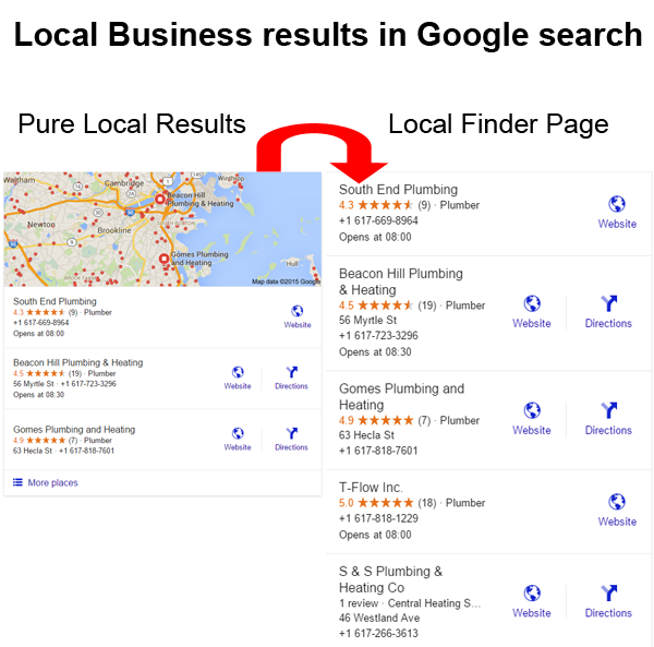 Search Results For Assortment: Google Kills Off Google+ Local