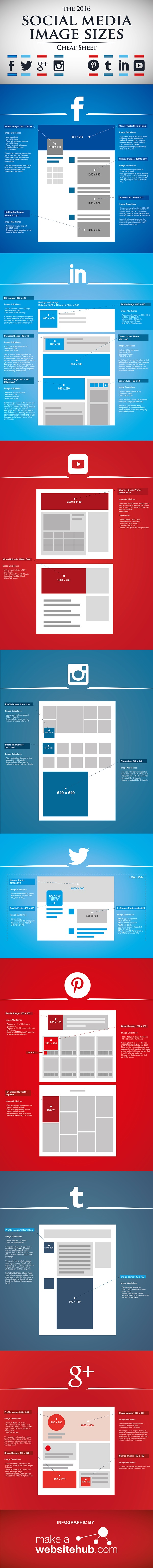 2016 Social Media Image Sizes Cheat Sheet | SEJ