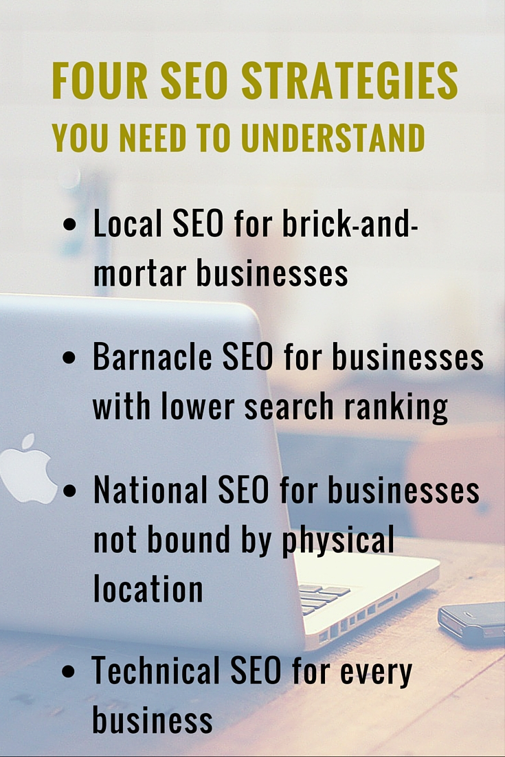 4 SEO Strategies You Need to Understand