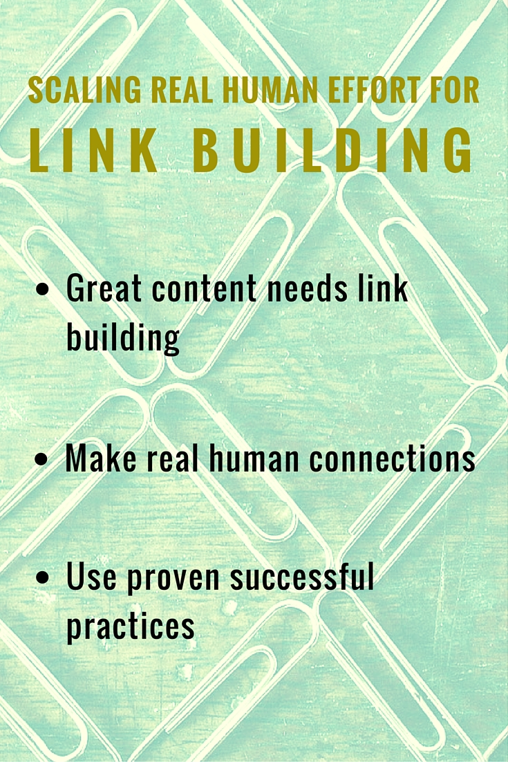 Human Effort for Link Building
