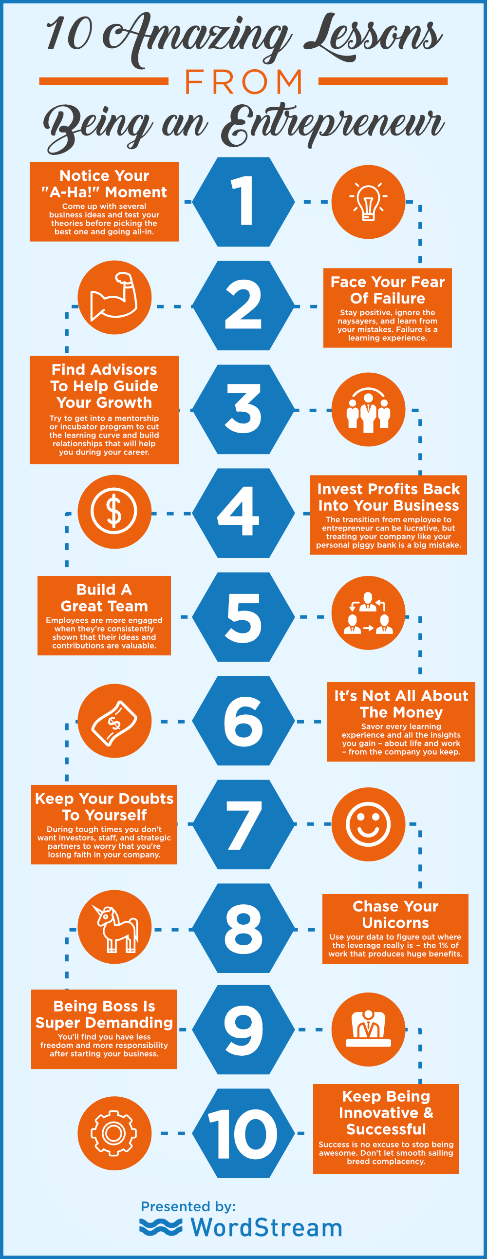 Infographic: 10 Amazing Lessons from Being an Entrepreneur
