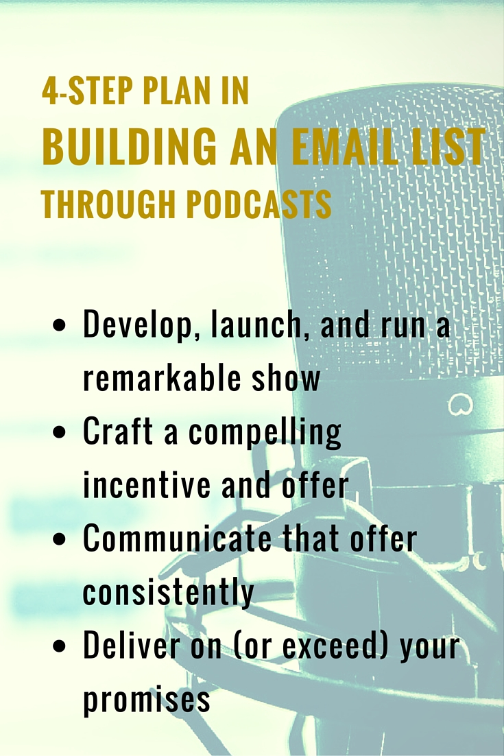 Building an email list through podcast
