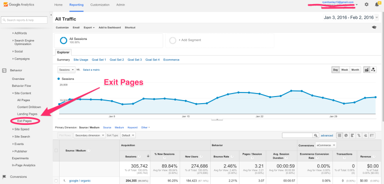 6 Ways to Use Google Analytics You Haven't Thought Of | SEJ