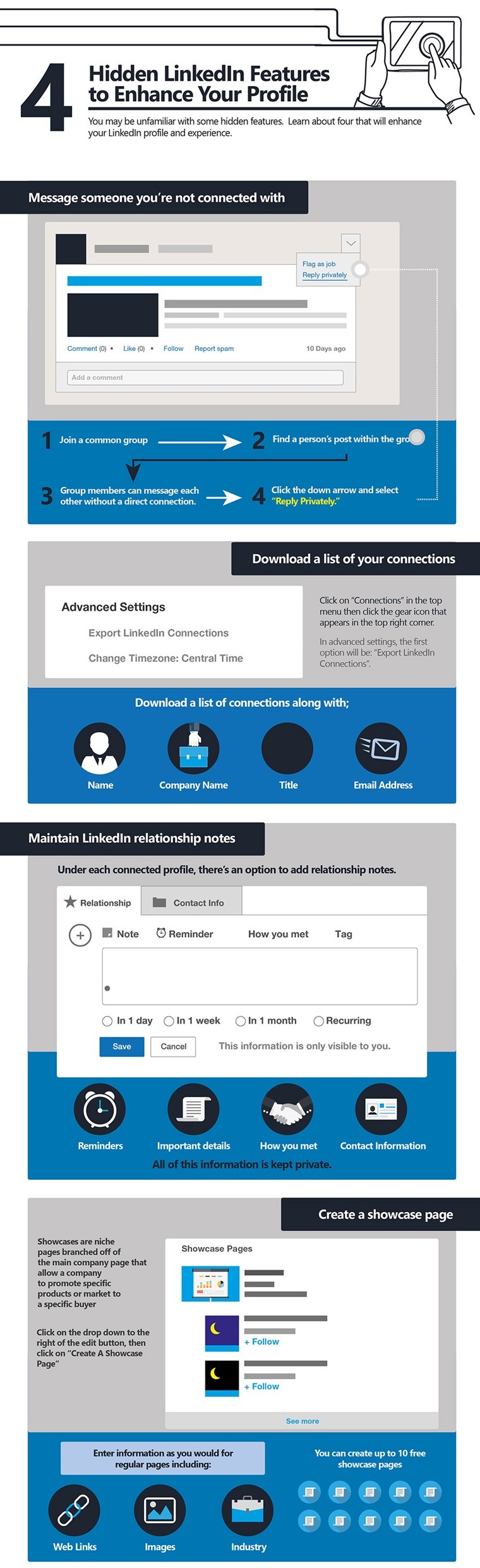 Ultimate LinkedIn Profile Cheat Sheet [Infographic] | SEJ