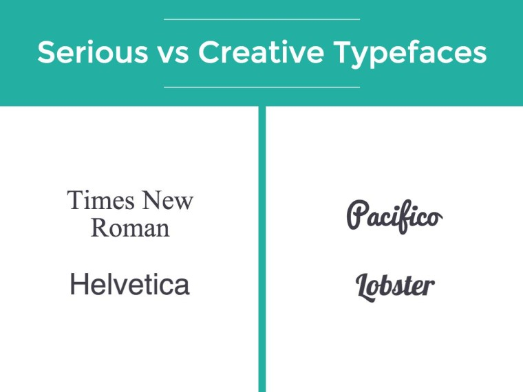 infographic font typefaces