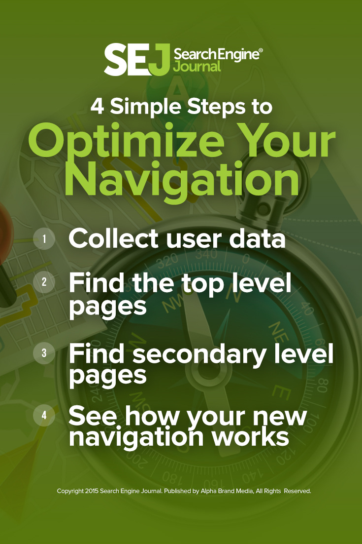 4 Simple Steps to Optimize Your Navigation