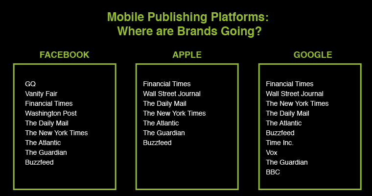 Mobile Publishing Platforms_Where Are They Going