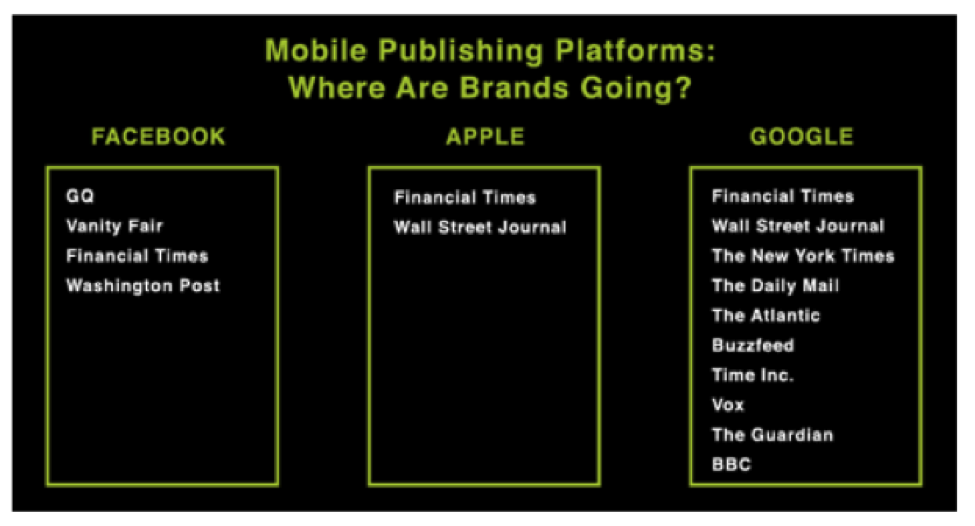 publishing-platforms
