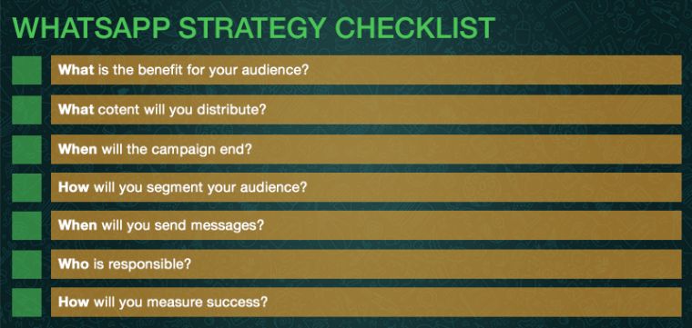 WhatsApp marketing strategy checklist