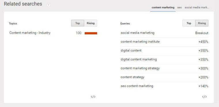 SEO Checklist for Website Owners: Updated for 2016 and Beyond