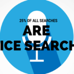25% OF ALL SEARCHES