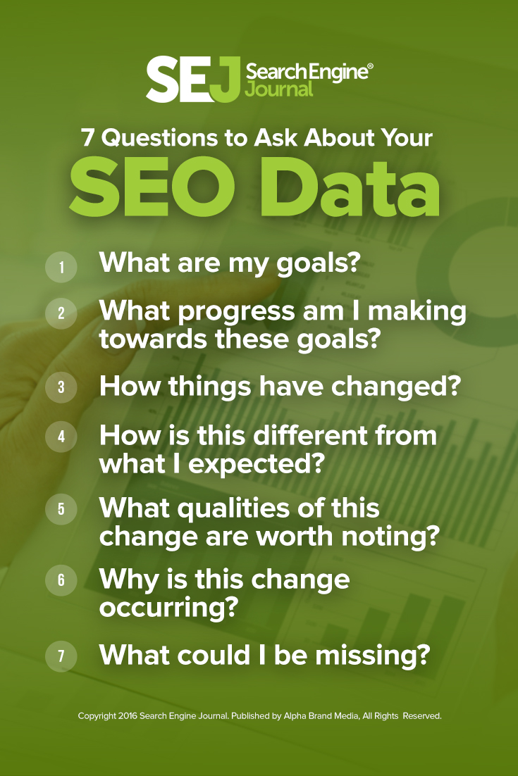 7 Questions to Ask About Your SEO Data