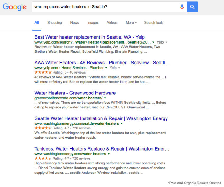 Organic Search Results Relevant to Search