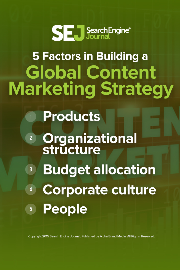 5 Factors in Building a Global Content Marketing Strategy