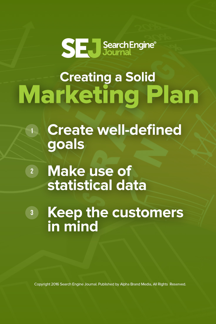 Creating a Solid Marketing Plan