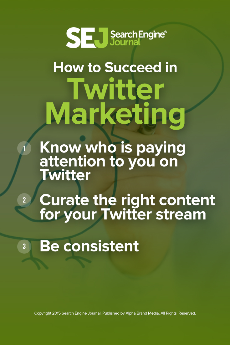 How to Succeed in Twitter Marketing
