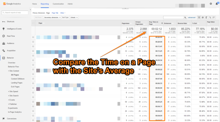 Average Time on Page - Google Analytics
