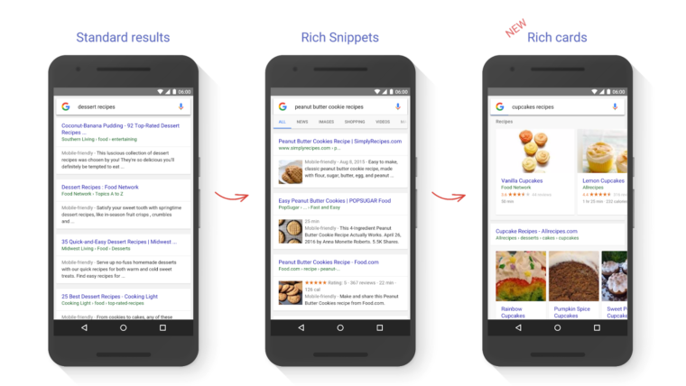 visual of rich snippets and rich cards