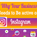 Instagram Marketing Infographic Header