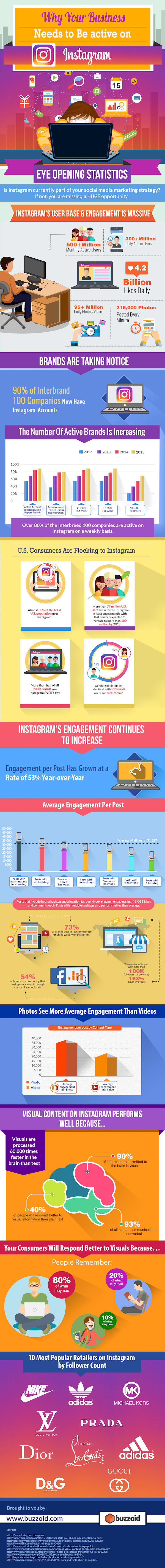 Instagram Marketing- It's Time Your Business Takes Action (Infographic)