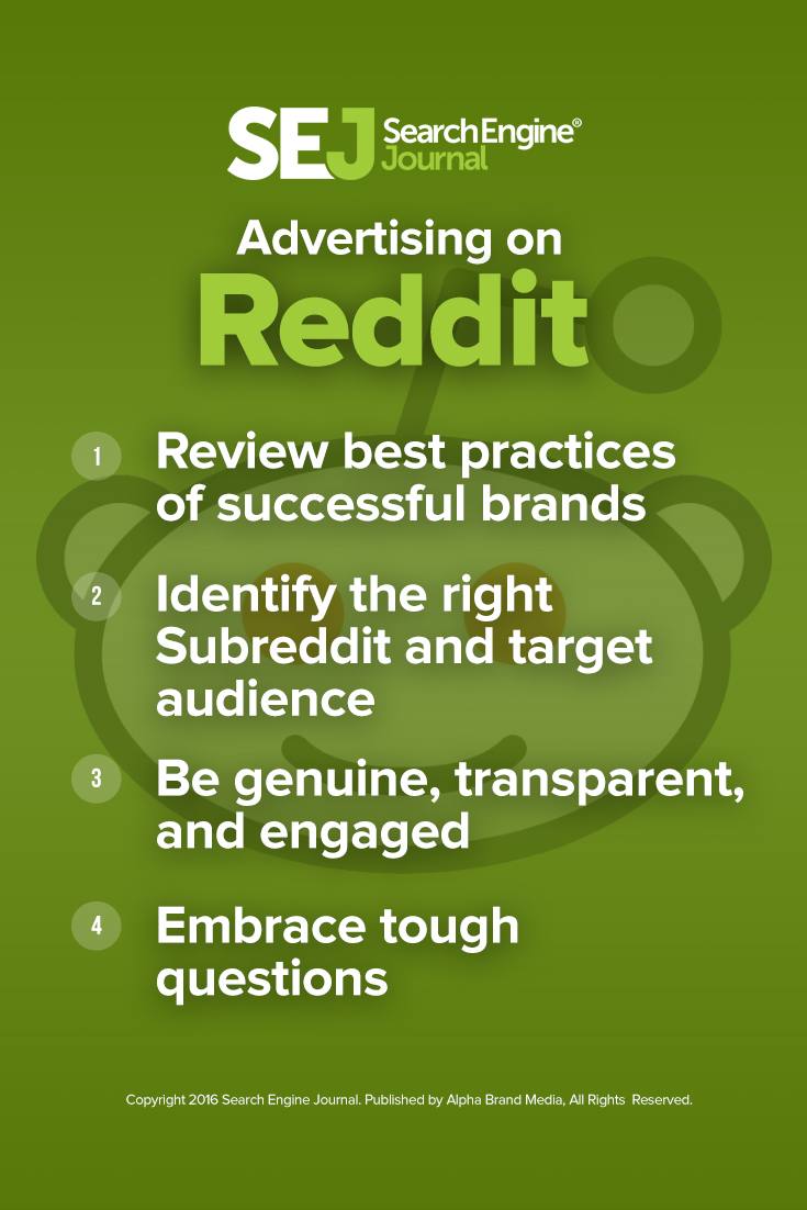 Advertising on Reddit