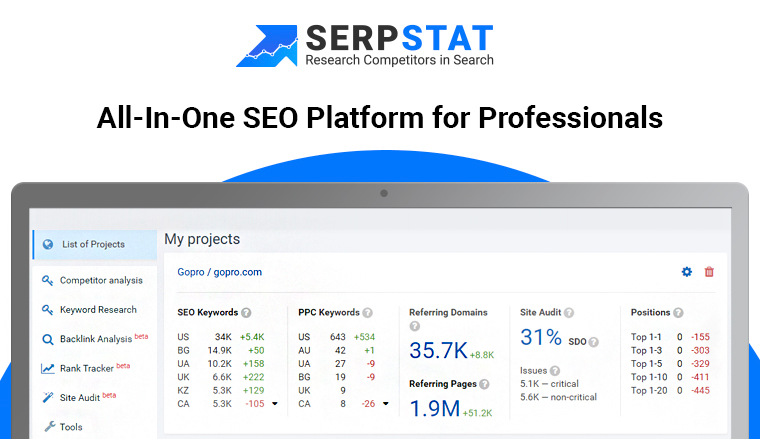 Image result for Serpstat tool for SEO