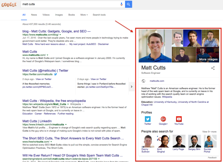 person schema markup matt cutts